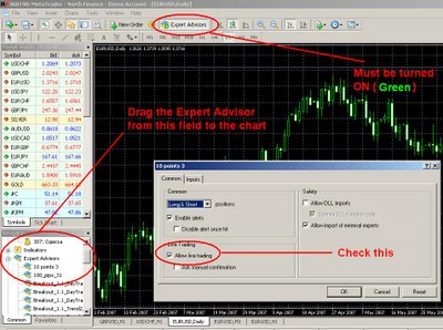 Adding MetaTrader 4 Expert Advisor