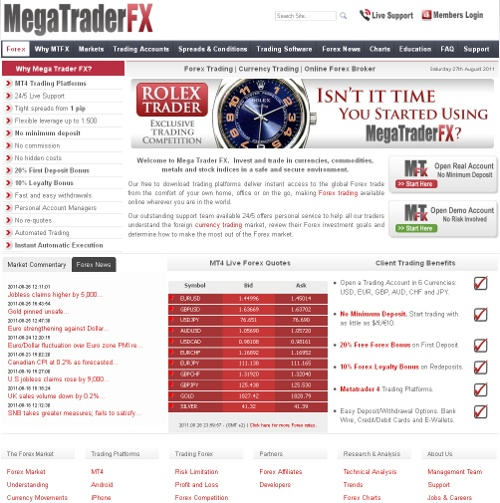 Forex gold trader forum