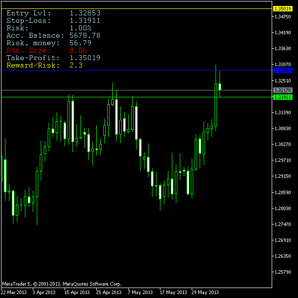 Forex position size calculator download