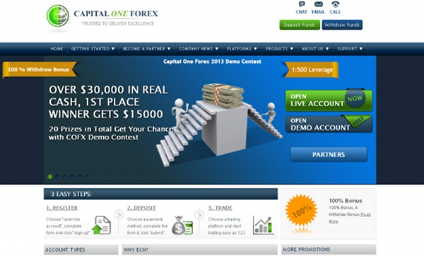 Binary options website script