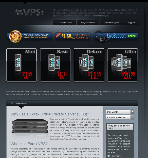 Dedicated forex vps