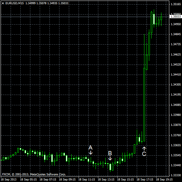 EUR/USD for 2013-09-18