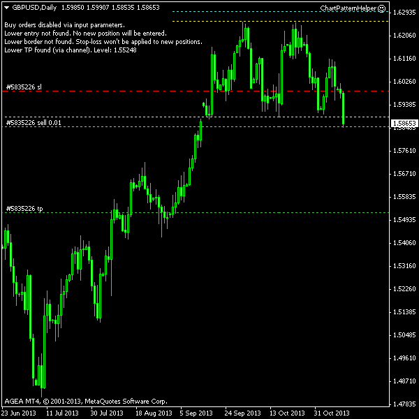 GBP/USD - Double Top Post Entry Screenshot as of 2013-11-12