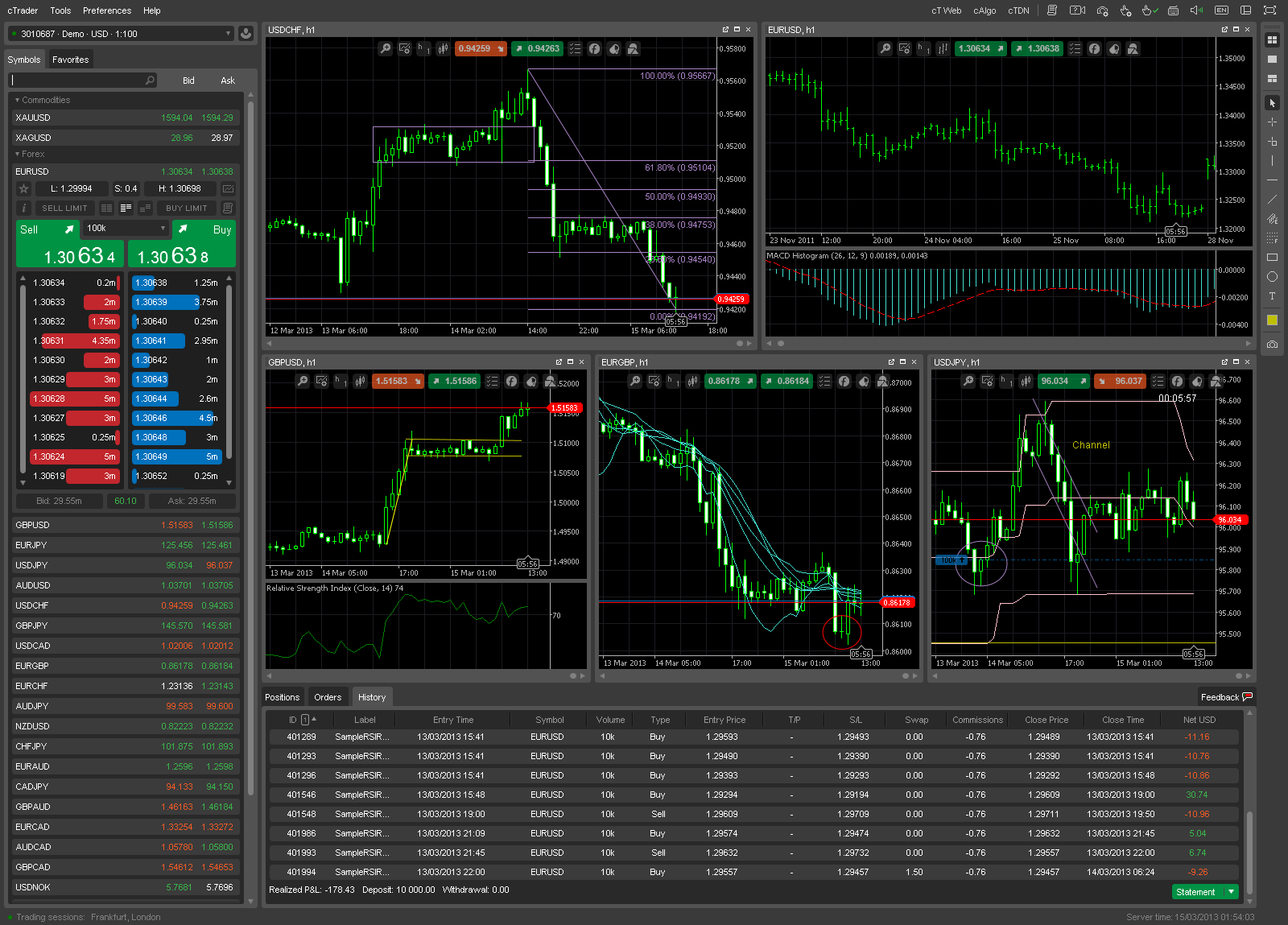 Different forex trading platforms