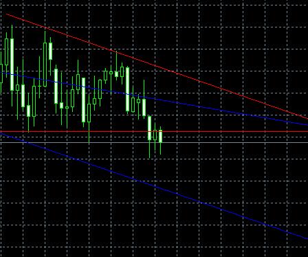 AUD/USD, D1, 2009-07-11