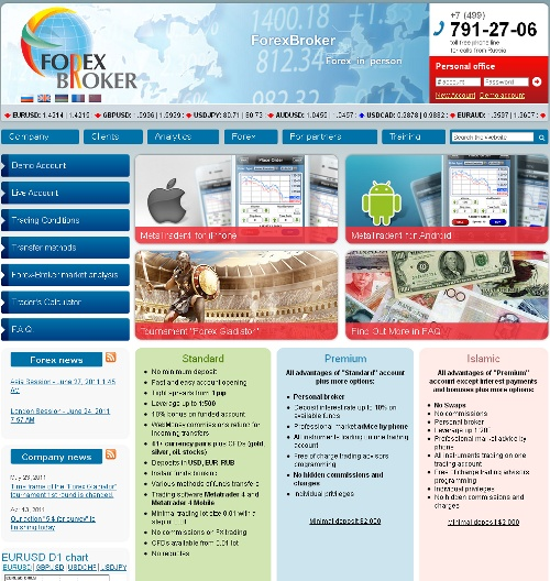 Russian forex brokers