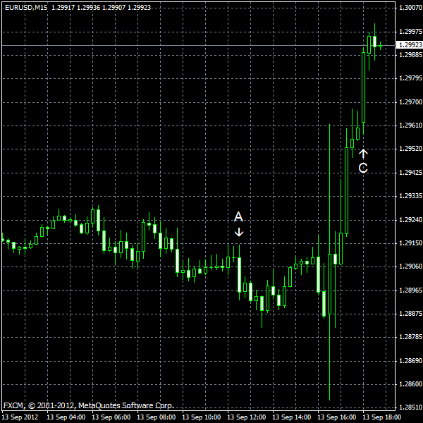 EUR/USD for 2012-09-13