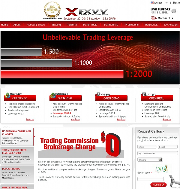 Fxvv forex broker review