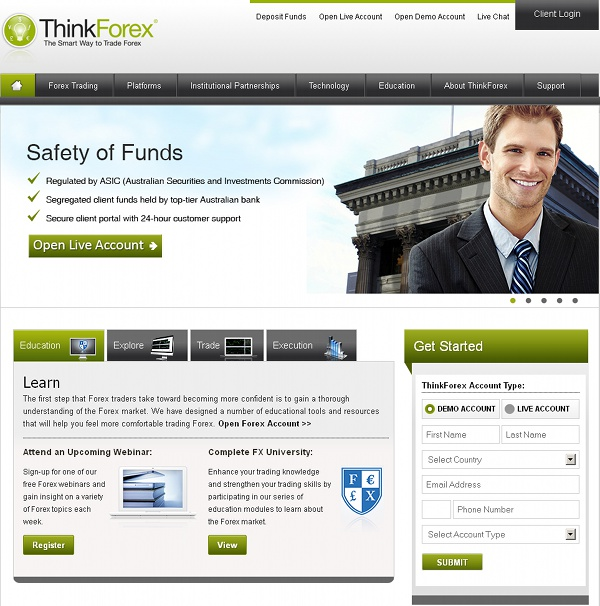 Thinkforex vps