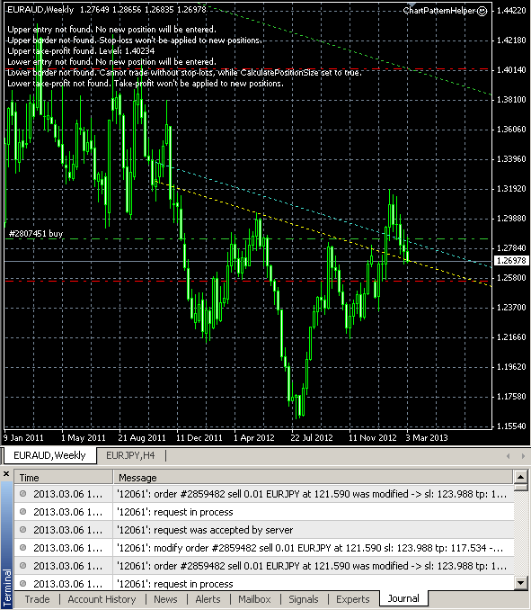 Chart Pattern Helper in live action