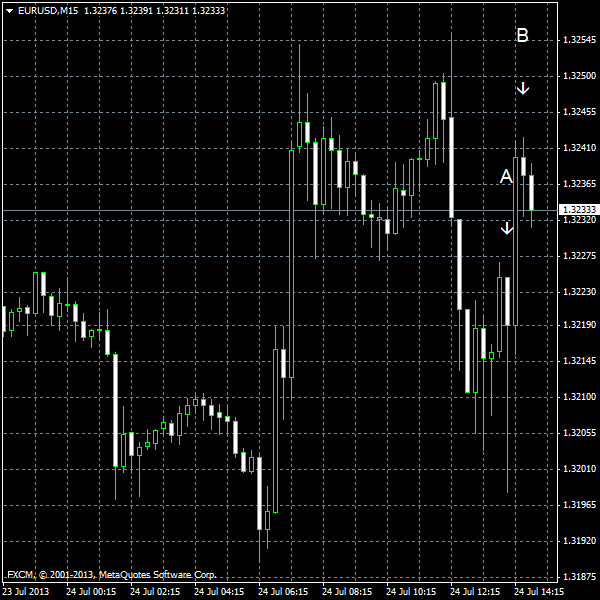 EUR/USD for 2013-07-24