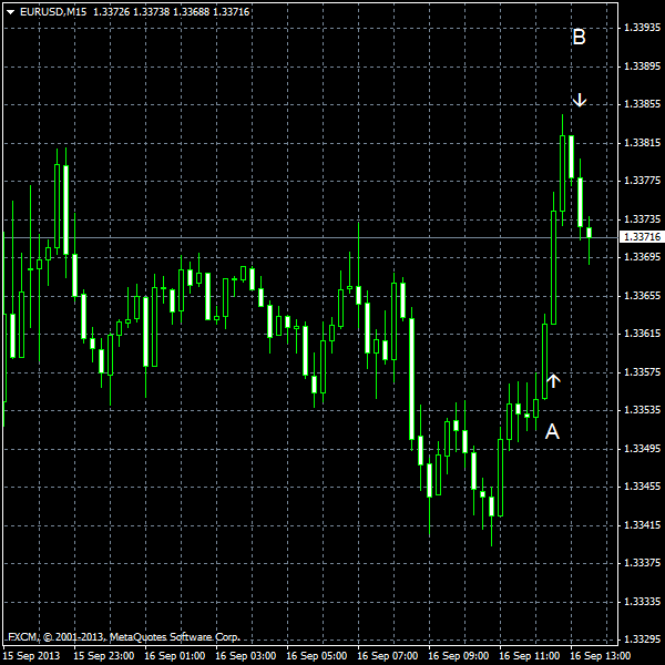 EUR/USD for 2013-09-16