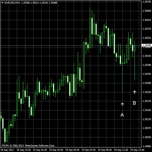 EUR/USD for 2013-09-19