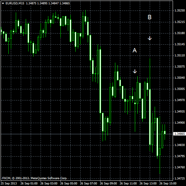EUR/USD for 2013-09-26