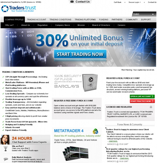 Ironfx earnforex