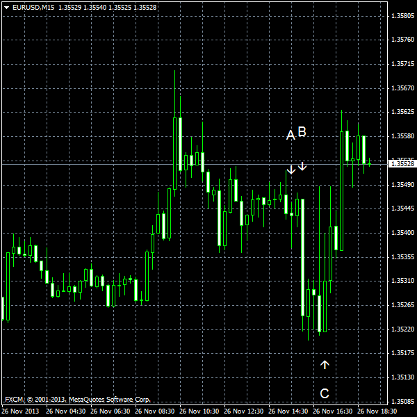EUR/USD for 2013-11-26