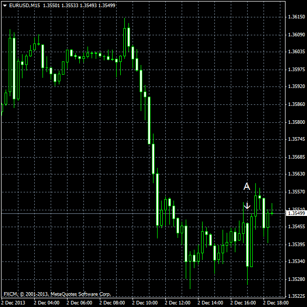 EUR/USD for 2013-12-02
