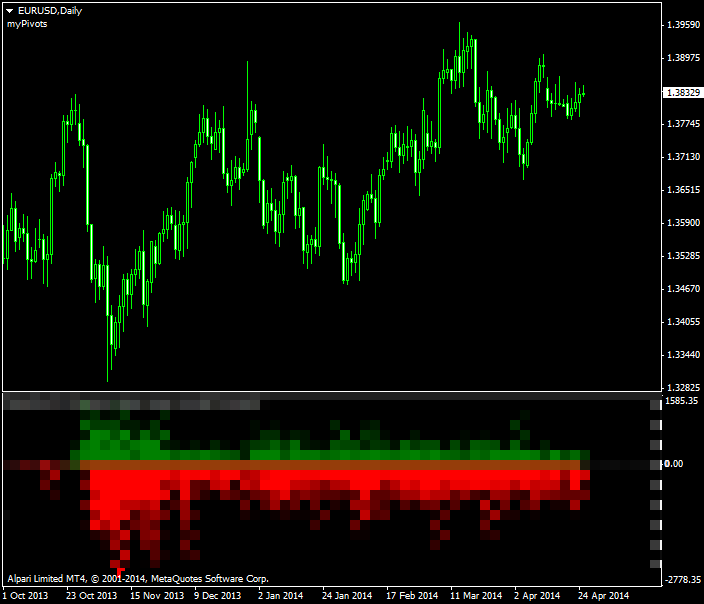 What is sentiment analysis in forex