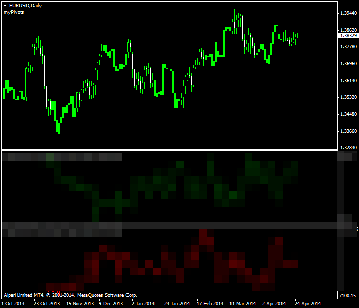 Long short positions forex trading