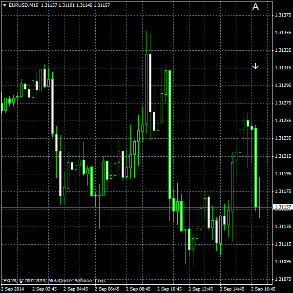 EUR/USD for 2014-09-02