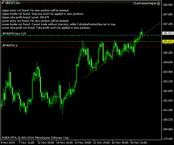 GBP/JPY - Ascending Triangle - Post Entry Screenshot as of 2014-12-02