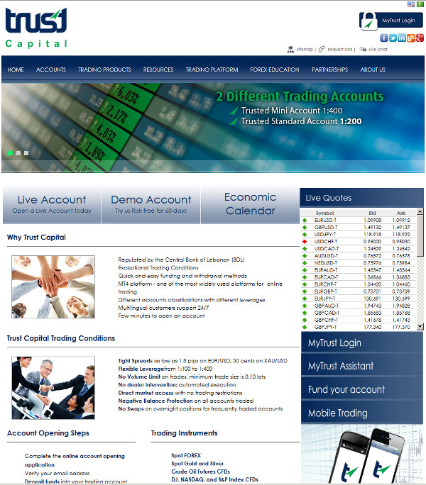 What is stp forex broker
