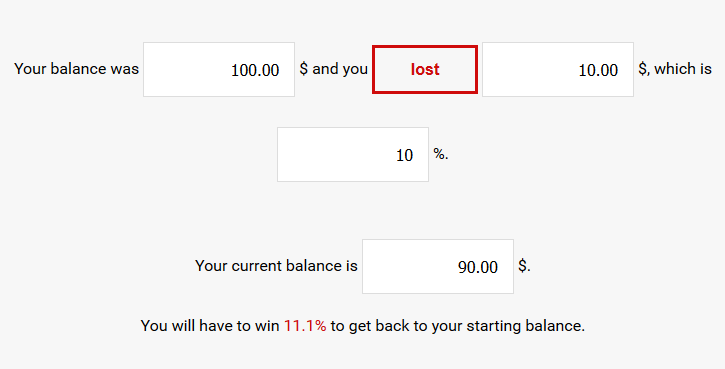 Forex percentage calculator for gain, loss, and recovery