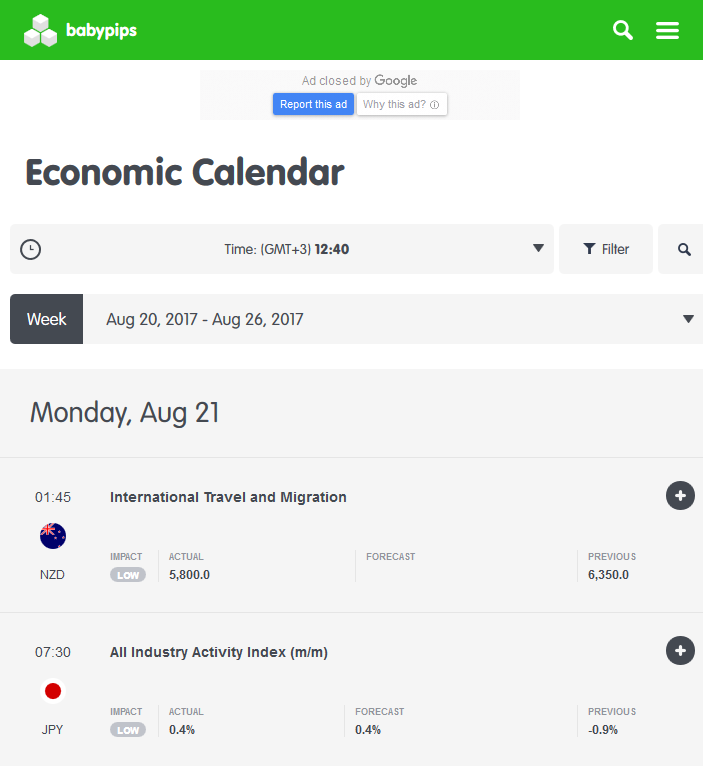 Economic calendar forex blogspot com