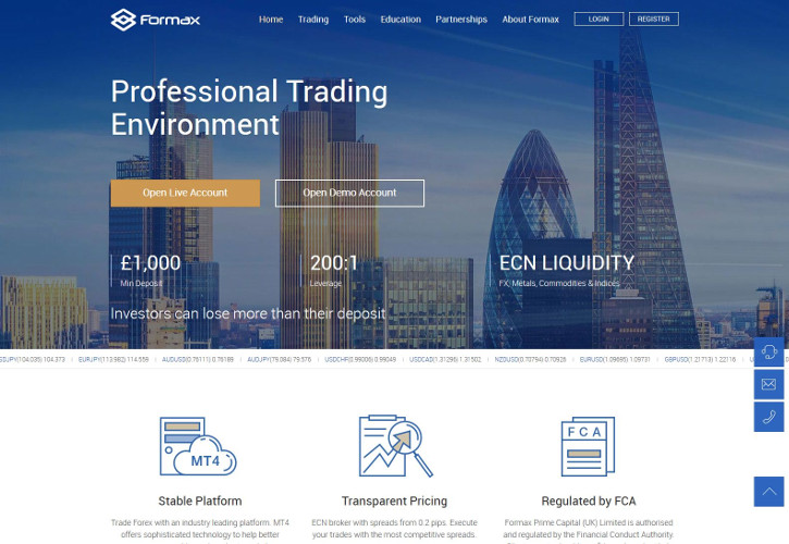 Forex fca regulated