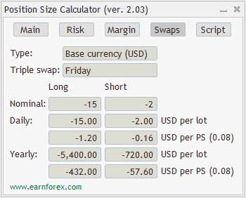 New Swaps tab with info on Gold rollover rates
