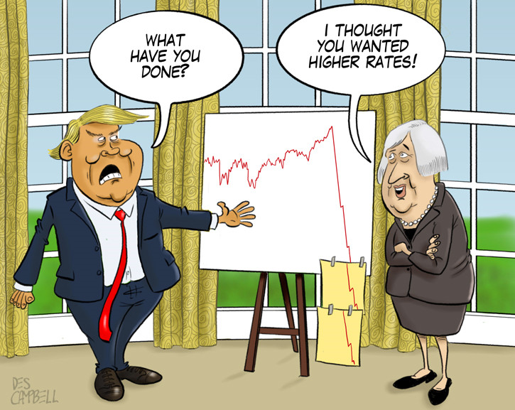 Forex interest rates