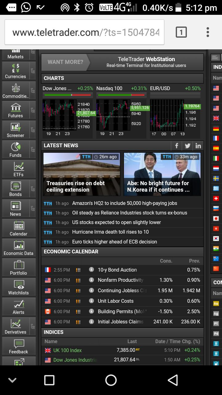 TeleTrader's Homepage - Mobile View