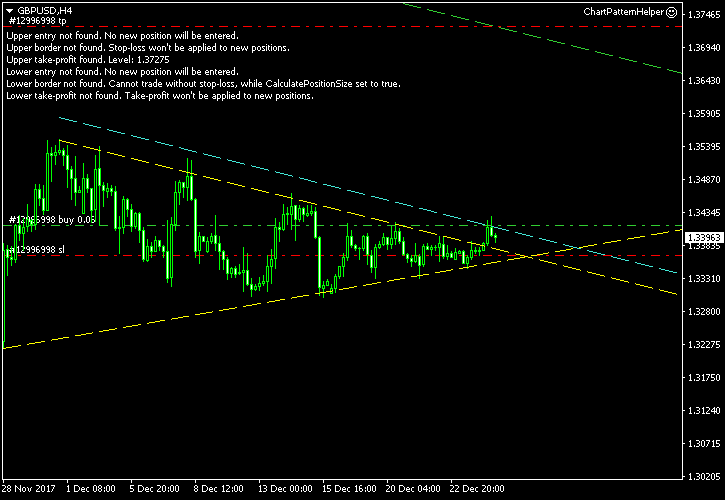GBP/USD - Symmetrical Triangle Pattern on 4-Hour Chart as of 2017-12-27 - Post-Entry Screenshot