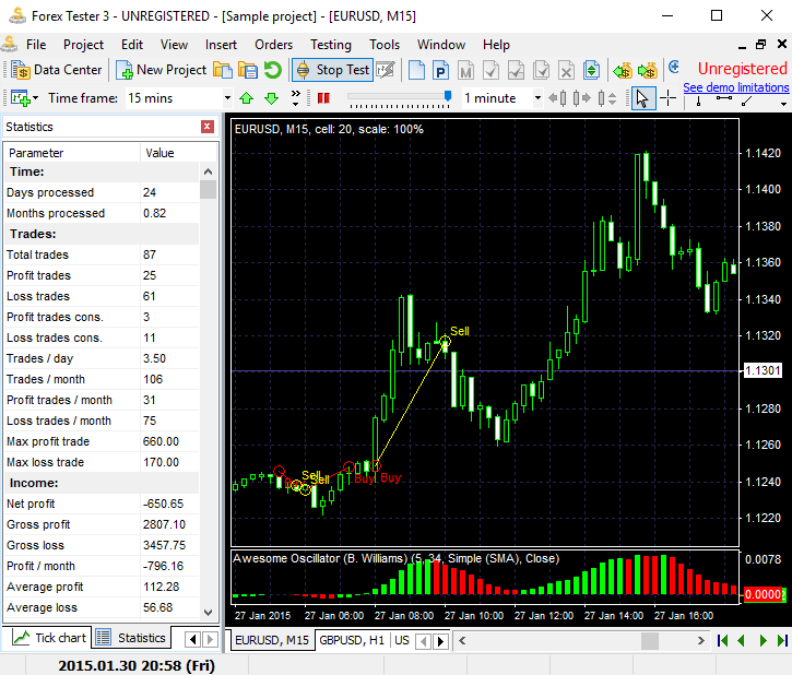 Forex Tester 3 Strategy Analysis