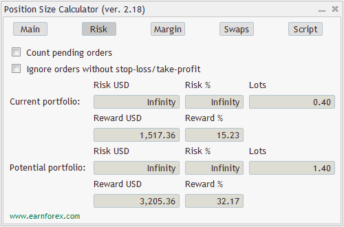 PSC - Reward and lots data on the Risk tab