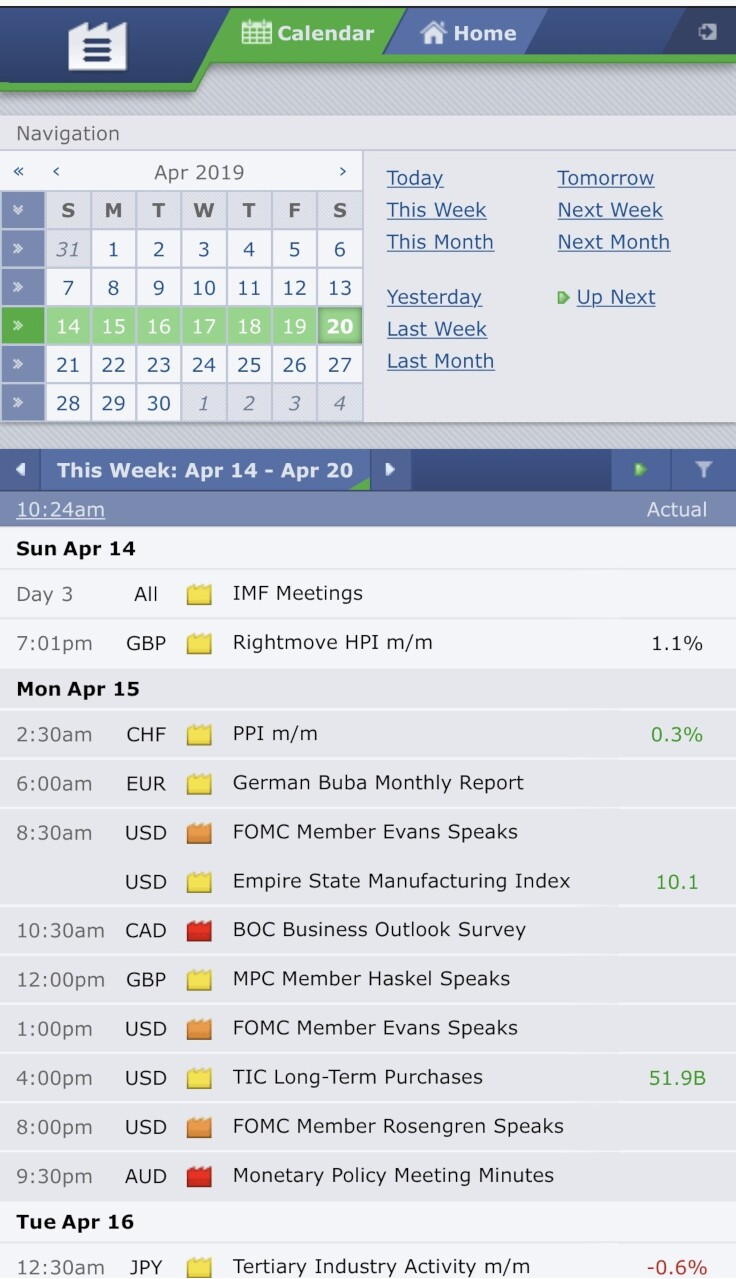 ForexFactory Calendar - Mobile View