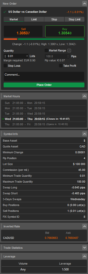 cTrader - Symbol information in the Active Symbol Panel