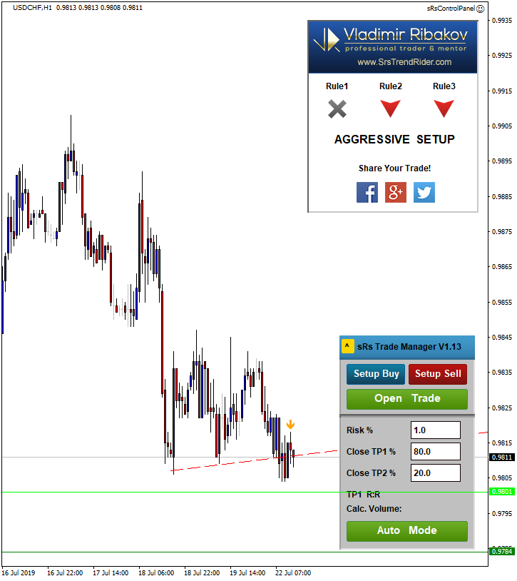 sRs Trend Rider 2.0 - Placing a trade with a trendline in automatic mode