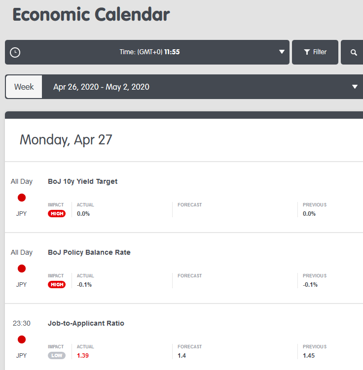 BabyPips.com Forex Calendar in 2020
