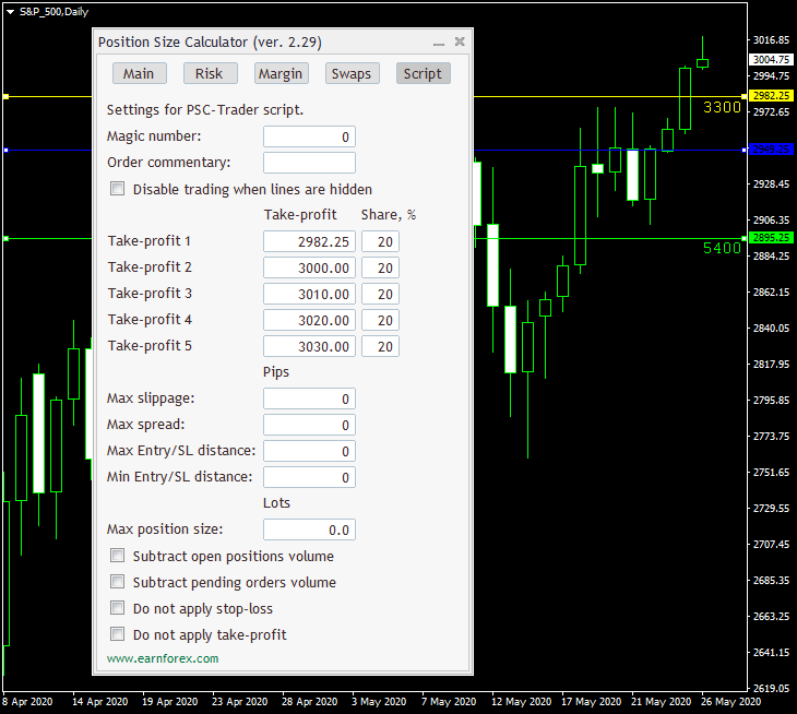 Divide your calculated position into any number of trades - each with its own take-profit level.