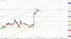 Chart_USD_JPY_Hourly_snapshot.png
