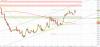 Chart_USD_RUB_Hourly_snapshot.891a471cc51c8624631ab539ecd457f1q.png