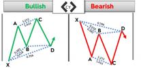 bullish bearish cypher.png