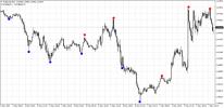 EURCADM15 reversal diamond indicator mt4 mt5 forex trading www.fx-binary.org best indicators b...png