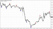 GBPCADM15 reversal diamond indicator mt4 mt5 forex trading www.fx-binary.org best indicators b...png