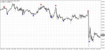USDJPYM15 reversal diamond indicator mt4 mt5 forex trading www.fx-binary.org best indicators b...png