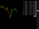 Forex-Pct-Retraction-MT4-Indicator.png