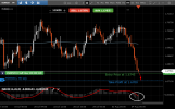 EURNZD-4-08-2021.png