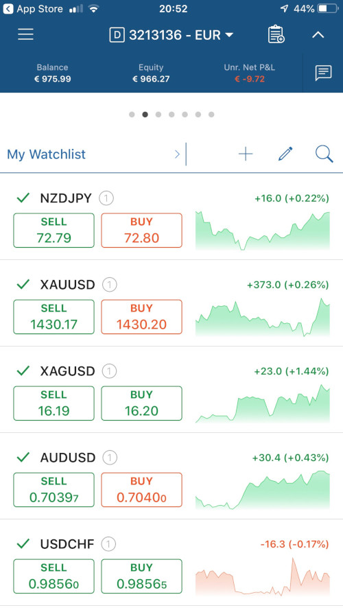 cTrader Mobile - Dashboard with a Watchlist