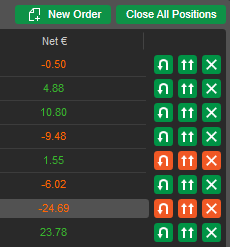 Managing orders with a single click in cTrader